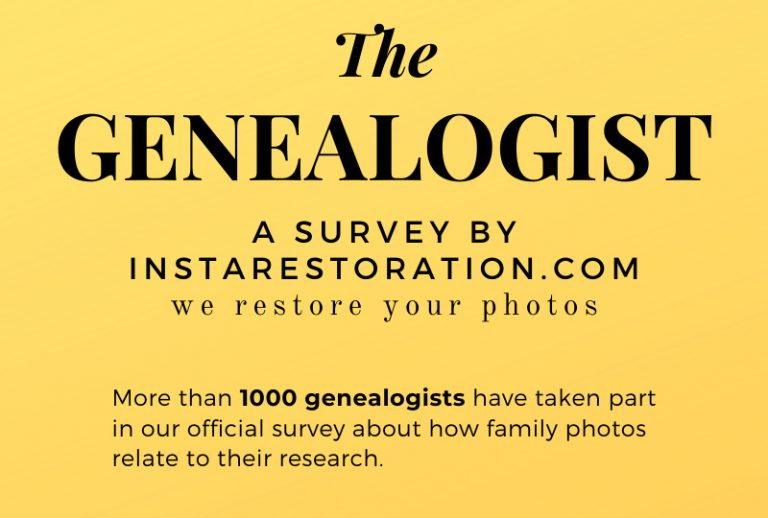The Genealogist. A Survey by InstaRestoration
